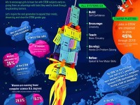 Roominate_Infographic_12.3.14