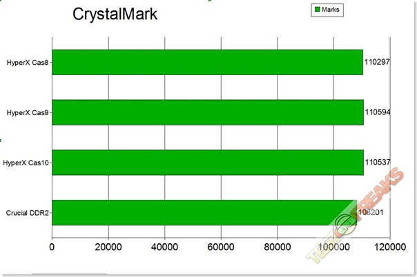 crystalmark graph