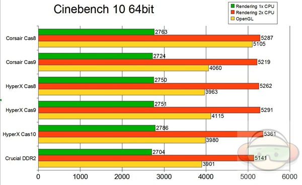 cinebench graph
