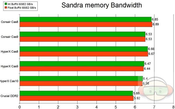 mrm bandwith graph