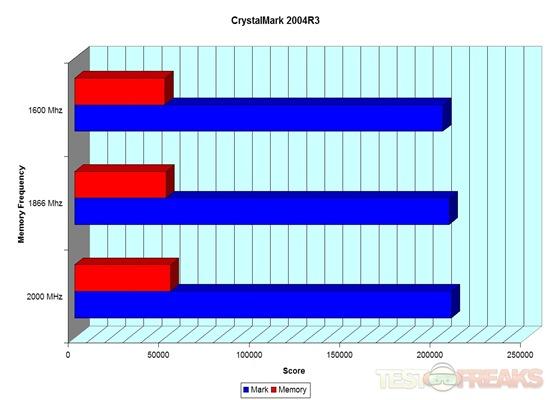HyperX22