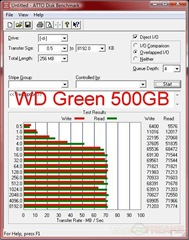 atto wd green 500gb