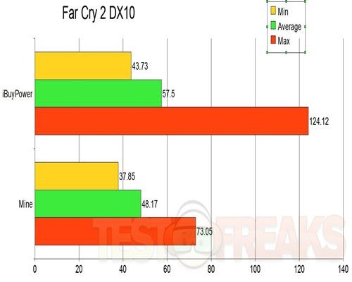 Far Cry12