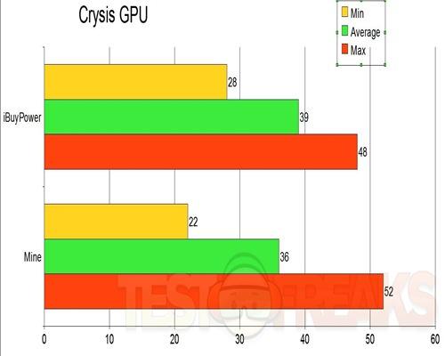 crysis GPU