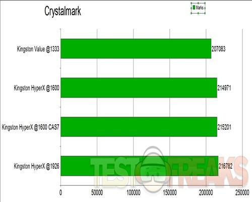 Crystalmark