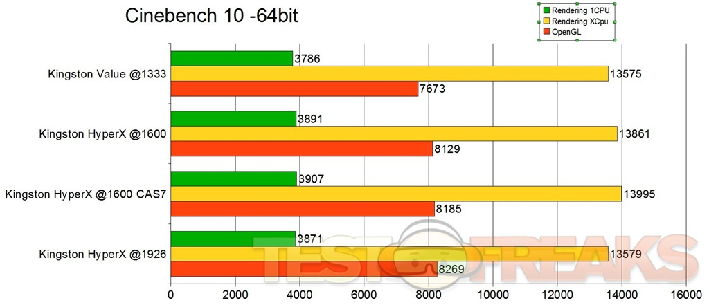 Kingston HyperX DDR3 4gig Memory Kit 1600Mhz KHX1600C8D3K2