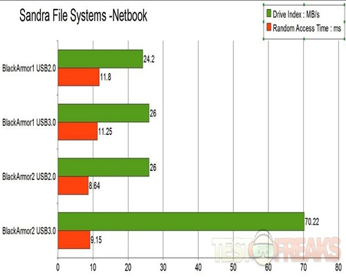 File Systems-netbook