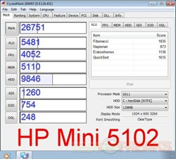 crystalmark-hpmini 5102