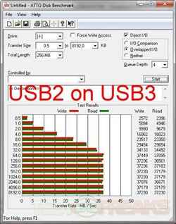 atto usb2 on usb3