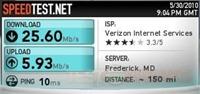 ie before speedtestnet