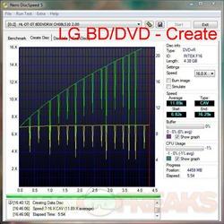 discspeed LG create