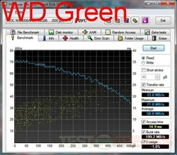 hdtune wd green