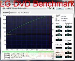 lg benchmark