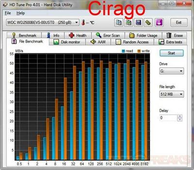 cirago hdtune cirago file test 512mb