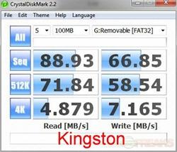 kingston diskmark