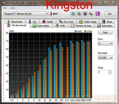 kingston hdtune pro file test 512mb kingston