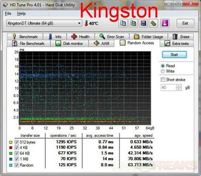 kingston hdtune random access kingston