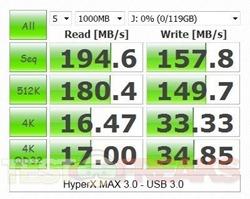 HyperXMax25