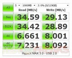 HyperXMax26