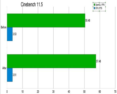 corei5-cinebench115