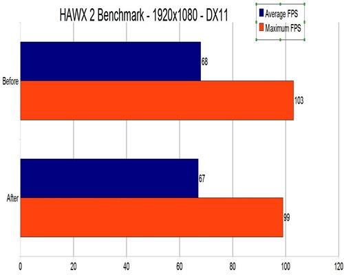 gaming-hawx2