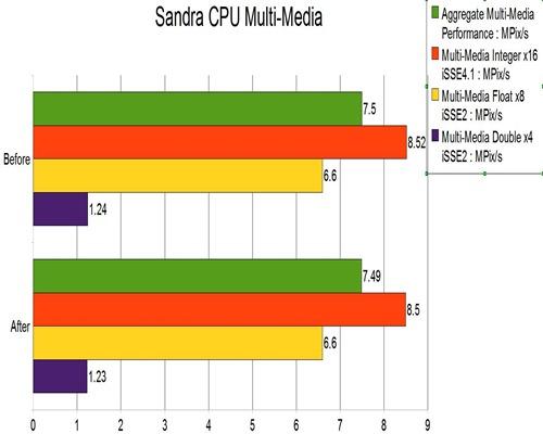 netbook cpu multimedia