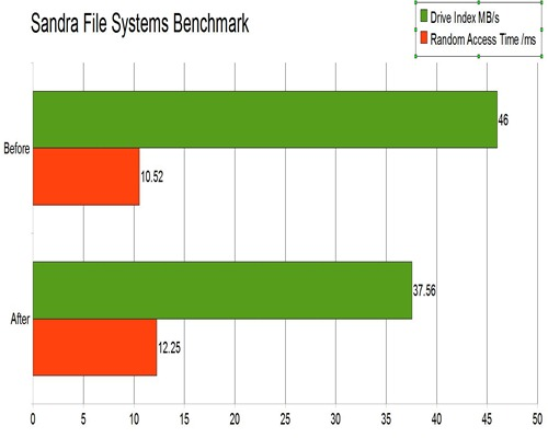 netbook file systems