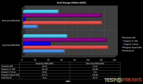 SSDNow V  15