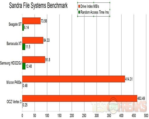 micron file systems