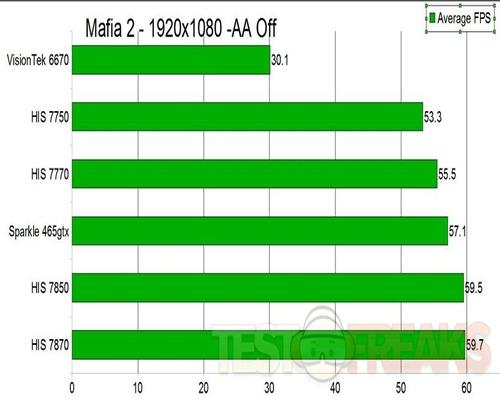 mafia2aaoff