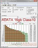 16gb adata class10