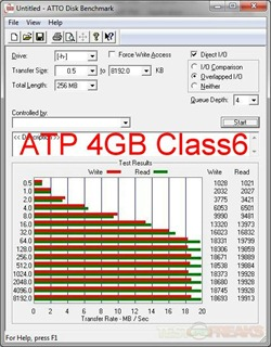 atto atp sd card