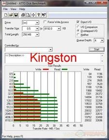 kingston-attoi