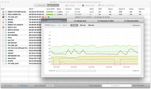 netspot-2-graph@2x